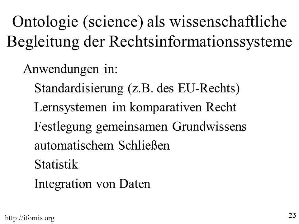 http://ifomis.org 23 Ontologie (science) als wissenschaftliche Begleitung der Rechtsinformationssysteme Anwendungen in: Standardisierung (z.B.