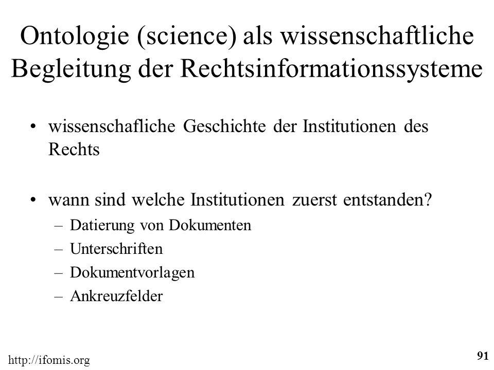 http://ifomis.org 91 Ontologie (science) als wissenschaftliche Begleitung der Rechtsinformationssysteme wissenschafliche Geschichte der Institutionen des Rechts wann sind welche Institutionen zuerst entstanden.