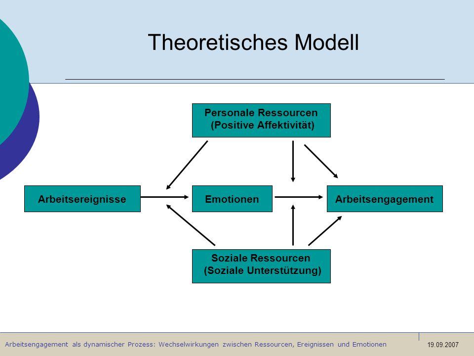 Arbeitsengagement als dynamischer Prozess: Wechselwirkungen zwischen Ressourcen, Ereignissen und Emotionen 19.09.2007 Theoretisches Modell EmotionenAr