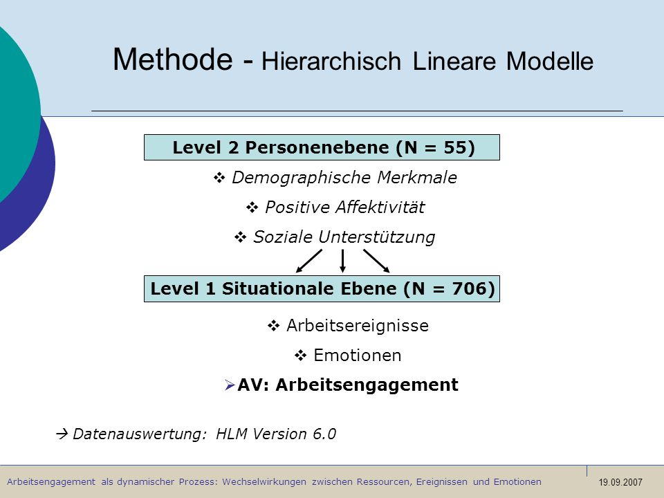 Arbeitsengagement als dynamischer Prozess: Wechselwirkungen zwischen Ressourcen, Ereignissen und Emotionen 19.09.2007 Level 1 Situationale Ebene (N =