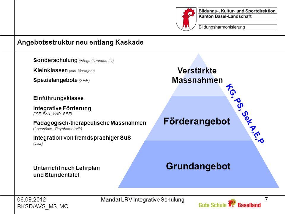 06.09.2012 BKSD/AVS_MS, MO Mandat LRV Integrative Schulung7 7 Angebotsstruktur neu entlang Kaskade KG, PS, Sek A,E,P Sonderschulung (integrativ/separativ) Kleinklassen (inkl.