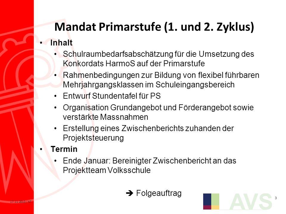 3 AVS 17.11.2010 / NT Mandat Primarstufe (1. und 2. Zyklus) Inhalt Schulraumbedarfsabschätzung für die Umsetzung des Konkordats HarmoS auf der Primars