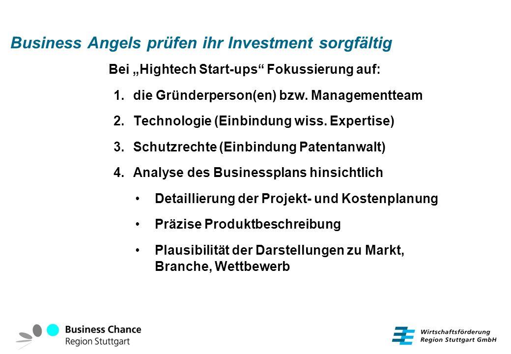 Business Angels prüfen ihr Investment sorgfältig Bei Hightech Start-ups Fokussierung auf: 1. die Gründerperson(en) bzw. Managementteam 2. Technologie