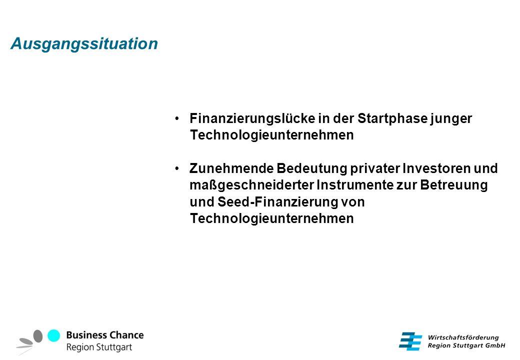 Ausgangssituation Finanzierungslücke in der Startphase junger Technologieunternehmen Zunehmende Bedeutung privater Investoren und maßgeschneiderter In