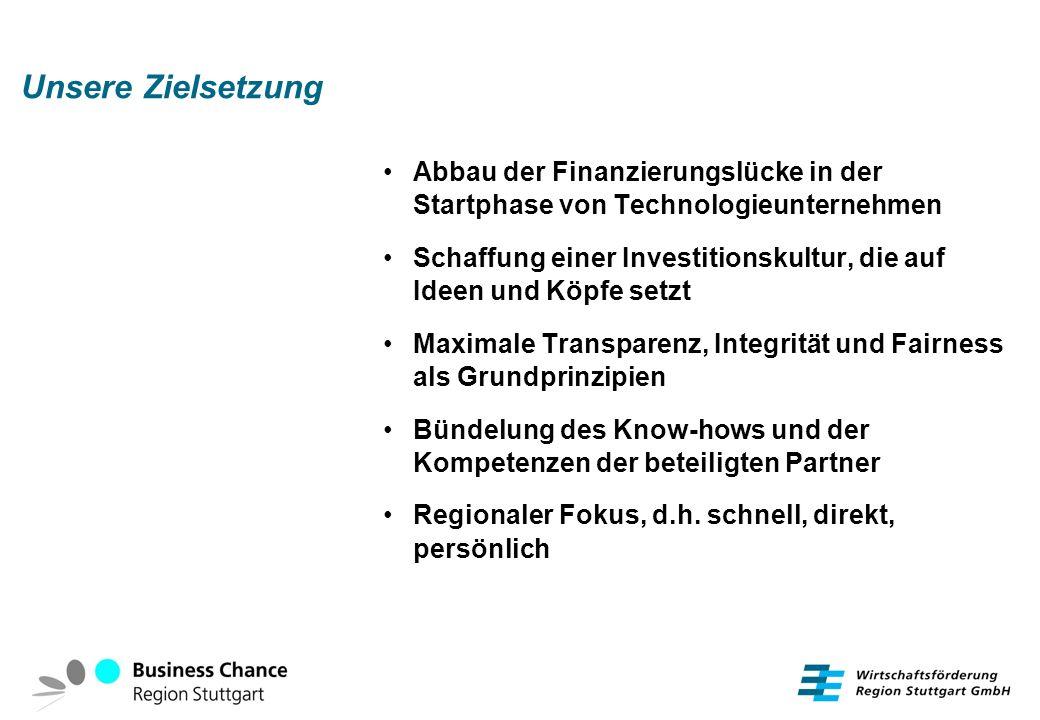 Unsere Zielsetzung Abbau der Finanzierungslücke in der Startphase von Technologieunternehmen Schaffung einer Investitionskultur, die auf Ideen und Köp