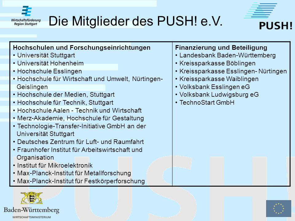 Verbesserung und Verankerung der unter- nehmerischen Ausbildung in den Hochschulen (PUSH!-Hochschulen) Nachhaltige Verbesserung der Betreuung von Unternehmensgründungen aus Hochschulen (PUSH.