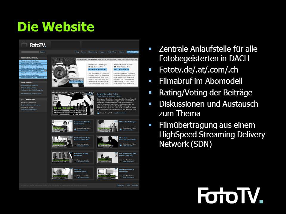 Die Website Zentrale Anlaufstelle für alle Fotobegeisterten in DACH Fototv.de/.at/.com/.ch Filmabruf im Abomodell Rating/Voting der Beiträge Diskussio