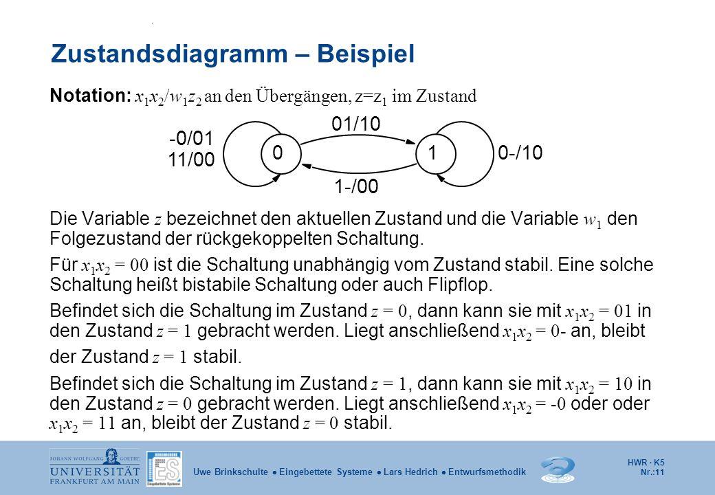 HWR · K5 Nr.:11 Uwe Brinkschulte Eingebettete Systeme Lars Hedrich Entwurfsmethodik Zustandsdiagramm – Beispiel Notation: x 1 x 2 /w 1 z 2 an den Über