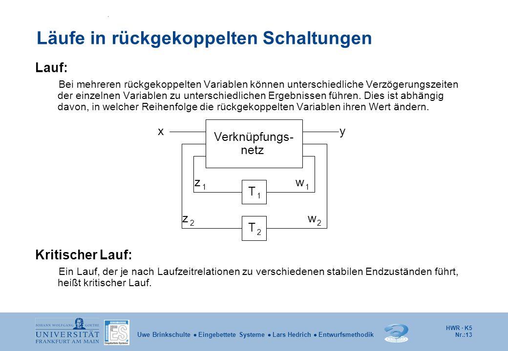 HWR · K5 Nr.:13 Uwe Brinkschulte Eingebettete Systeme Lars Hedrich Entwurfsmethodik Läufe in rückgekoppelten Schaltungen Lauf: Bei mehreren rückgekopp