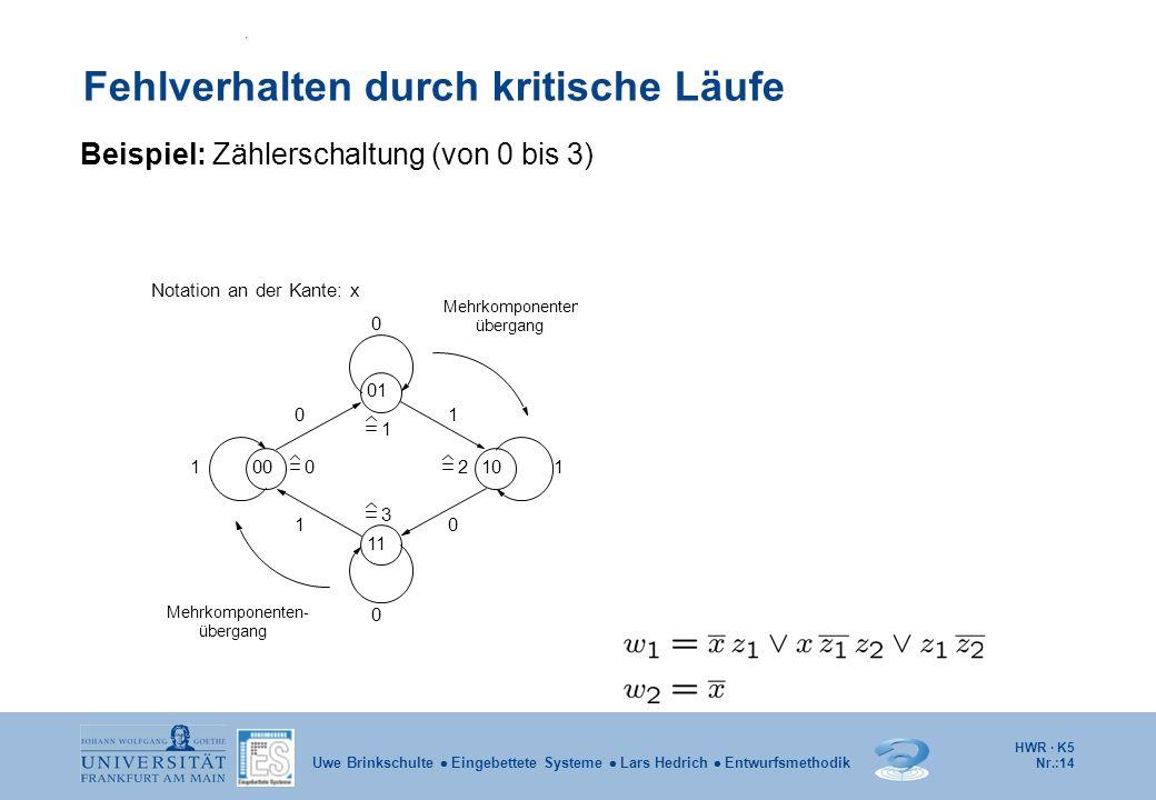 HWR · K5 Nr.:14 Uwe Brinkschulte Eingebettete Systeme Lars Hedrich Entwurfsmethodik Fehlverhalten durch kritische Läufe Beispiel: Zählerschaltung (von