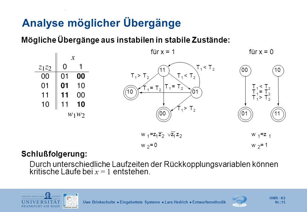 HWR · K5 Nr.:15 Uwe Brinkschulte Eingebettete Systeme Lars Hedrich Entwurfsmethodik Analyse möglicher Übergänge Mögliche Übergänge aus instabilen in s