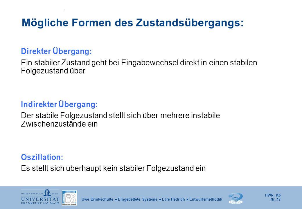 HWR · K5 Nr.:17 Uwe Brinkschulte Eingebettete Systeme Lars Hedrich Entwurfsmethodik Mögliche Formen des Zustandsübergangs: Direkter Übergang: Ein stab