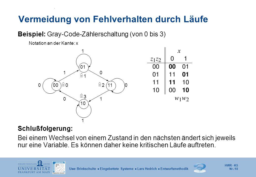 HWR · K5 Nr.:18 Uwe Brinkschulte Eingebettete Systeme Lars Hedrich Entwurfsmethodik Vermeidung von Fehlverhalten durch Läufe Beispiel: Gray-Code-Zähle