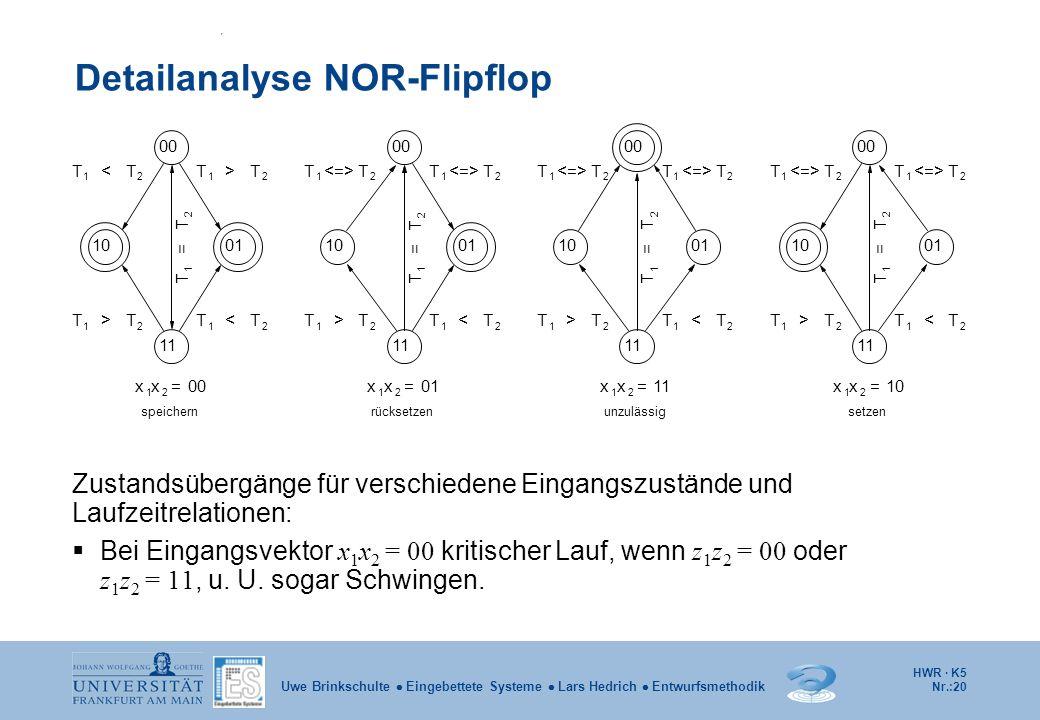HWR · K5 Nr.:20 Uwe Brinkschulte Eingebettete Systeme Lars Hedrich Entwurfsmethodik Detailanalyse NOR-Flipflop Zustandsübergänge für verschiedene Eing