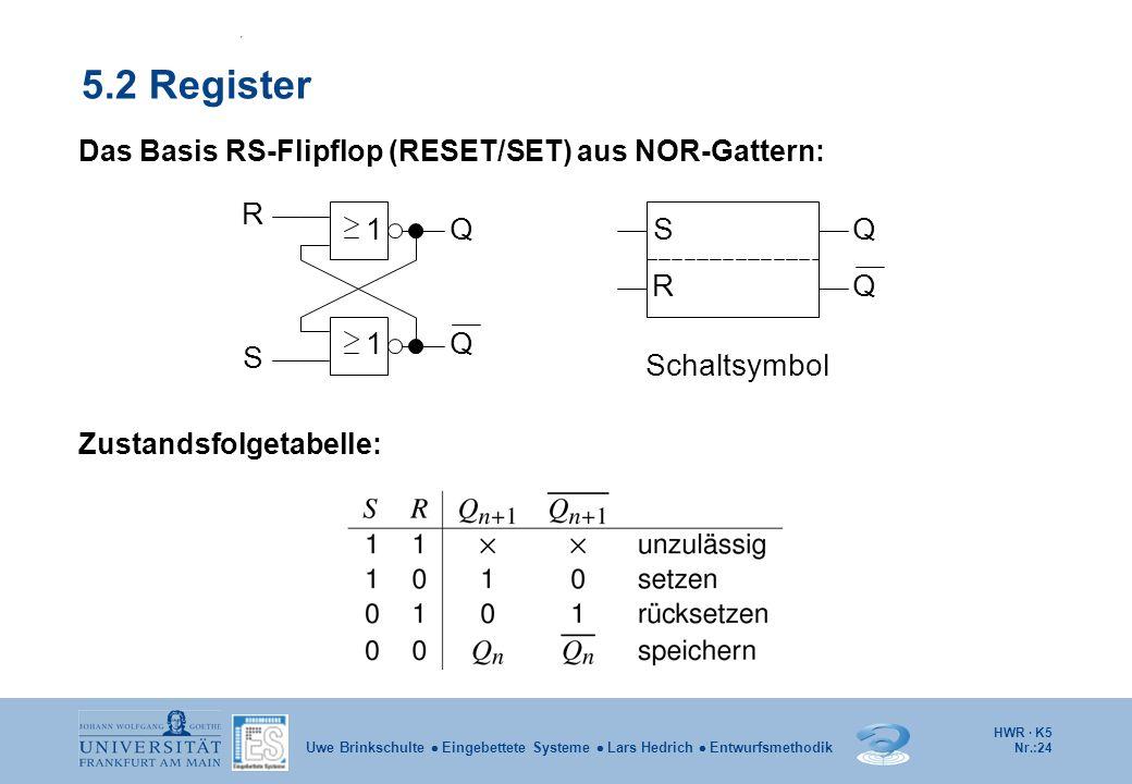 HWR · K5 Nr.:24 Uwe Brinkschulte Eingebettete Systeme Lars Hedrich Entwurfsmethodik 5.2 Register Das Basis RS-Flipflop (RESET/SET) aus NOR-Gattern: Zu