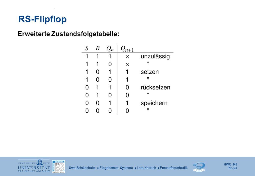 HWR · K5 Nr.:25 Uwe Brinkschulte Eingebettete Systeme Lars Hedrich Entwurfsmethodik RS-Flipflop Erweiterte Zustandsfolgetabelle: