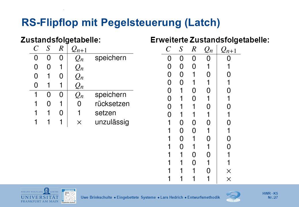 HWR · K5 Nr.:27 Uwe Brinkschulte Eingebettete Systeme Lars Hedrich Entwurfsmethodik RS-Flipflop mit Pegelsteuerung (Latch) Zustandsfolgetabelle: Erwei