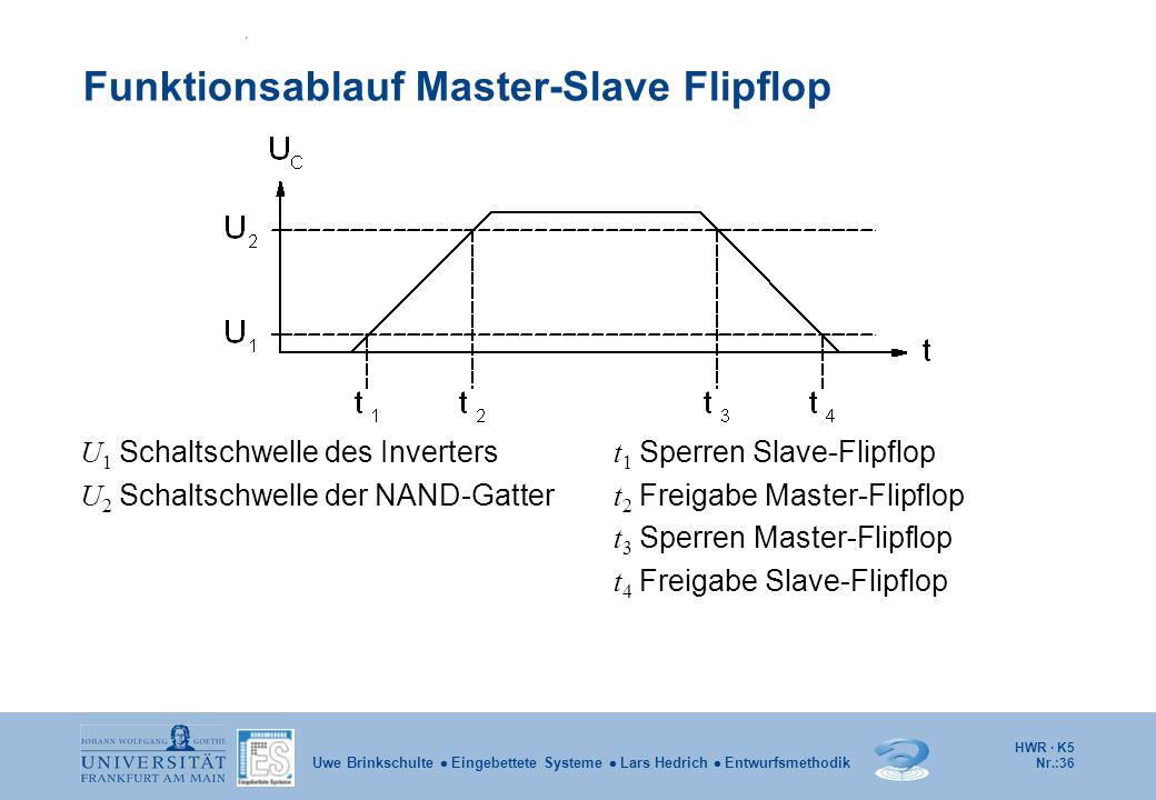 HWR · K5 Nr.:36 Uwe Brinkschulte Eingebettete Systeme Lars Hedrich Entwurfsmethodik Funktionsablauf Master-Slave Flipflop U 1 Schaltschwelle des Inver