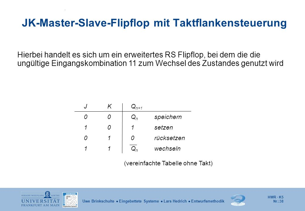 HWR · K5 Nr.:38 Uwe Brinkschulte Eingebettete Systeme Lars Hedrich Entwurfsmethodik JK-Master-Slave-Flipflop mit Taktflankensteuerung Hierbei handelt