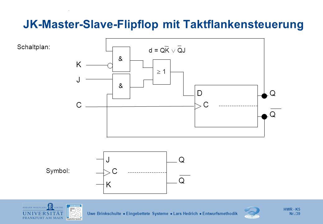 HWR · K5 Nr.:39 Uwe Brinkschulte Eingebettete Systeme Lars Hedrich Entwurfsmethodik JK-Master-Slave-Flipflop mit Taktflankensteuerung DQ Q C C 1 & & K
