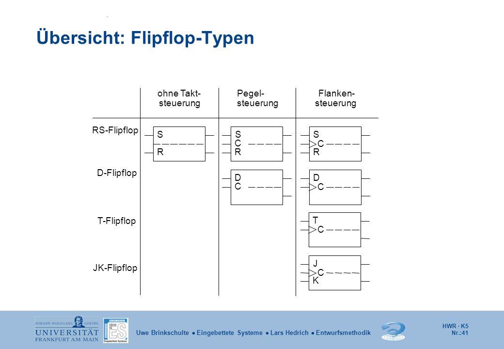 HWR · K5 Nr.:41 Uwe Brinkschulte Eingebettete Systeme Lars Hedrich Entwurfsmethodik Übersicht: Flipflop-Typen steuerung S R S C R D C Pegel- steuerung