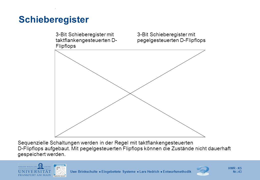 HWR · K5 Nr.:43 Uwe Brinkschulte Eingebettete Systeme Lars Hedrich Entwurfsmethodik Schieberegister Sequenzielle Schaltungen werden in der Regel mit t