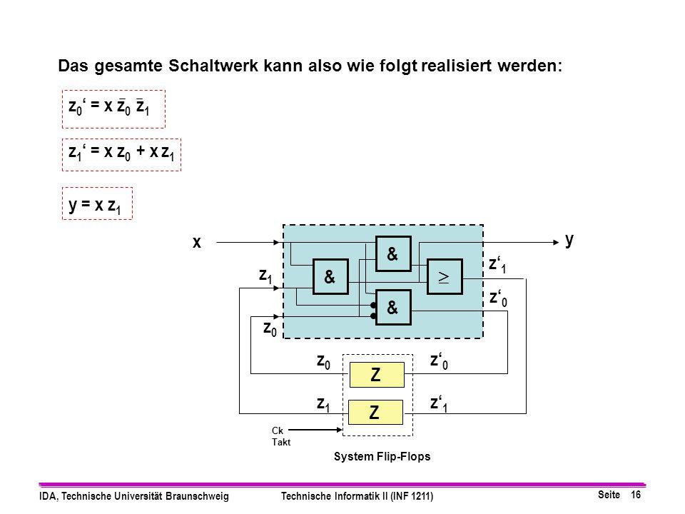Seite 16 IDA, Technische Universität BraunschweigTechnische Informatik II (INF 1211) z 0 = x z 0 z 1 z 1 = x z 0 + x z 1 y = x z 1 Z x y z1z1 z0z0 z1z
