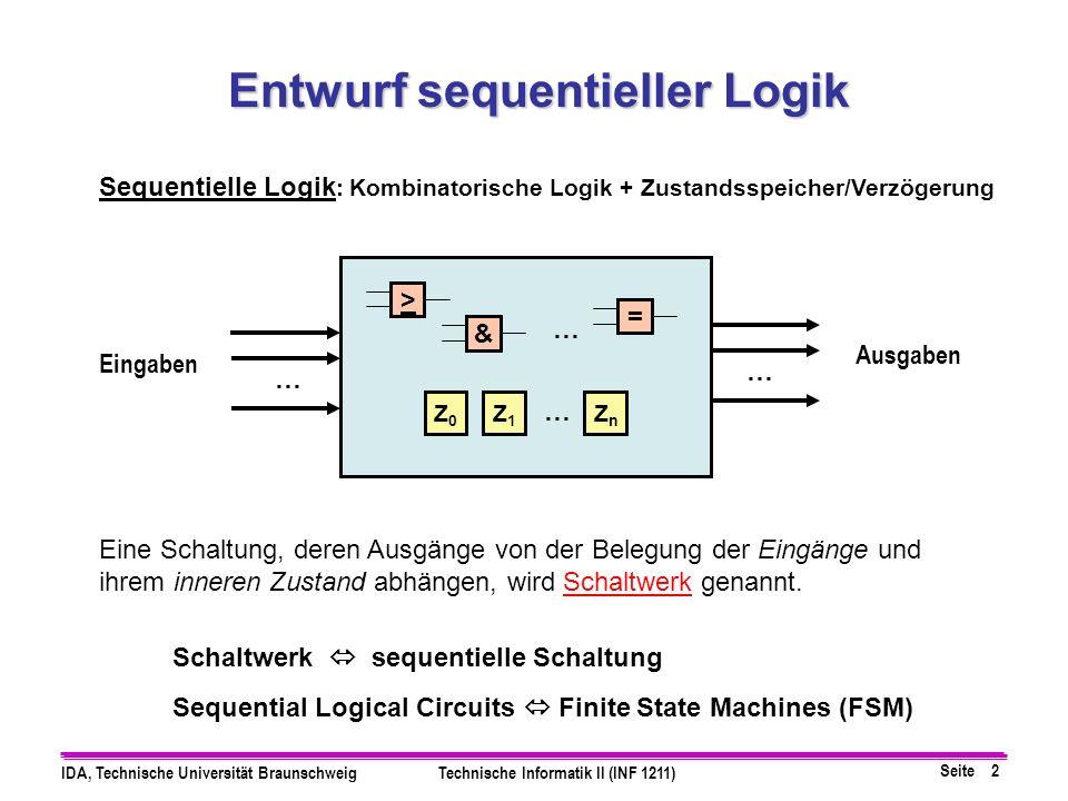 Seite 3 IDA, Technische Universität BraunschweigTechnische Informatik I (INF 1210) Z0Z0 Z1Z1 ZnZn … … … … Synchrone/Asynchrone sequentielle Logik Ck System-Flipflops gesteuert vom externen Takt Synchron: Eingangssignale / Ausgangssignale an Ck zeitlich gebunden Asynchron: Keine Flipflops, kein Takt (wird im Rahmen diese Vorlesung nicht behandelt) Request (r) Grant (g) Handshake signaling Eingaben Ausgaben