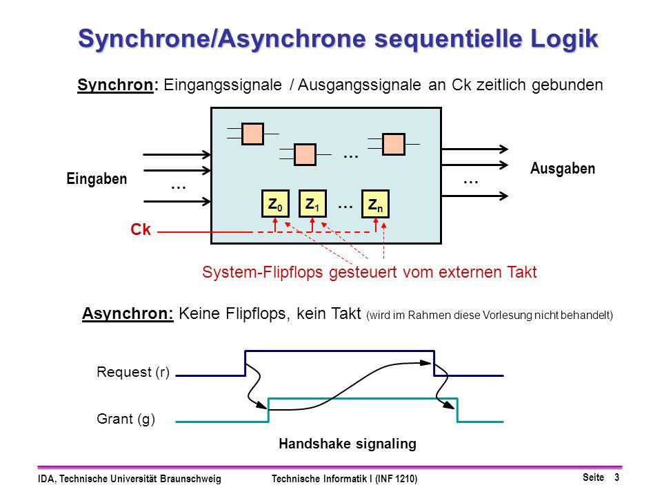 Seite 3 IDA, Technische Universität BraunschweigTechnische Informatik I (INF 1210) Z0Z0 Z1Z1 ZnZn … … … … Synchrone/Asynchrone sequentielle Logik Ck S