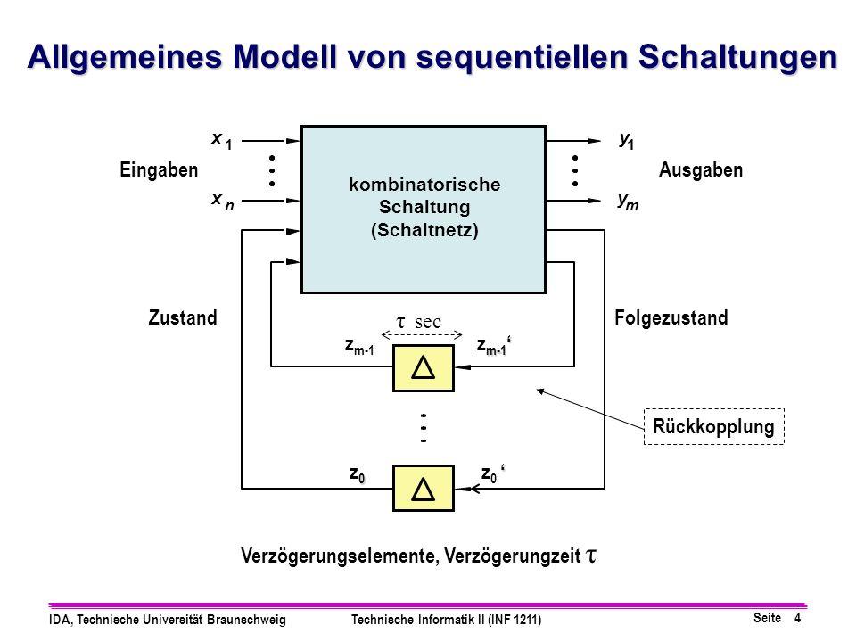 Seite 5 IDA, Technische Universität BraunschweigTechnische Informatik II (INF 1211) Synchrone sequentielle Schaltungen kombinatorische Schaltung (Schaltnetz) x 1 x n y 1 y m Folgezustand m-1 z m-1 z 0 Zustand z m-1 0 z 0 EingabenAusgaben System-Flipflops Ck Rückkopplung τ