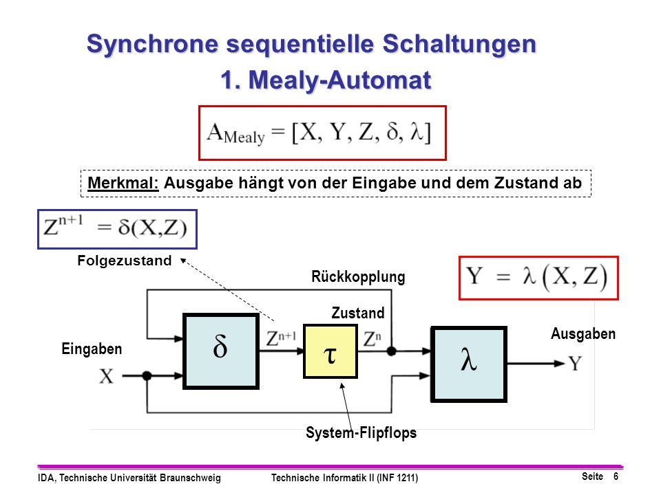 Seite 7 IDA, Technische Universität BraunschweigTechnische Informatik II (INF 1211) Moore-Automat (1) System-Flipflops Zustand Eingaben Ausgaben Folgezustand Rückkopplung Synchrone sequentielle Schaltungen δ ω τ ZnZn Z n+1 Merkmal: Ausgabe hängt nur vom aktuellen Zustand Z n ab