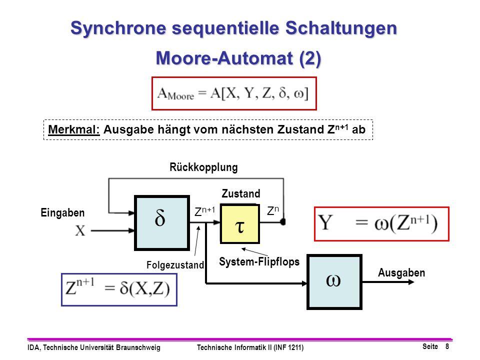 Seite 8 IDA, Technische Universität BraunschweigTechnische Informatik II (INF 1211) Moore-Automat (2) System-Flipflops Zustand Eingaben Ausgaben Folge