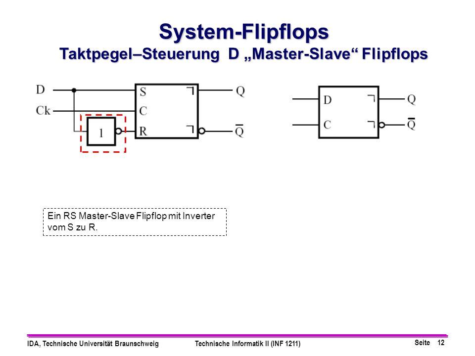 Seite 12 IDA, Technische Universität BraunschweigTechnische Informatik II (INF 1211) System-Flipflops Taktpegel–Steuerung D Master-Slave Flipflops Ein