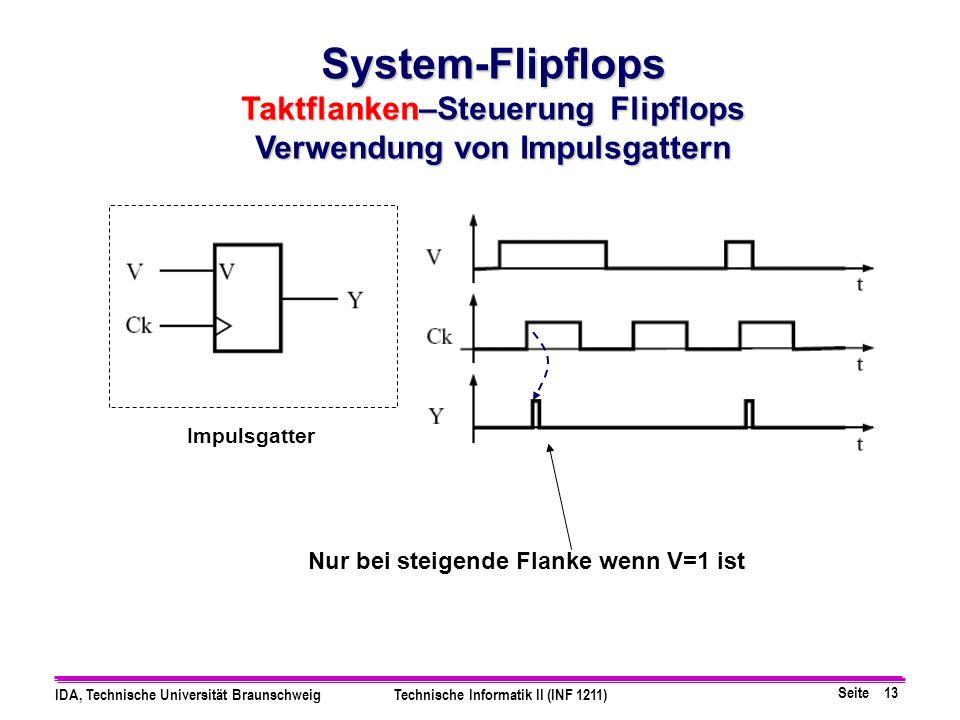 Seite 13 IDA, Technische Universität BraunschweigTechnische Informatik II (INF 1211) System-Flipflops Taktflanken–Steuerung Flipflops Verwendung von I