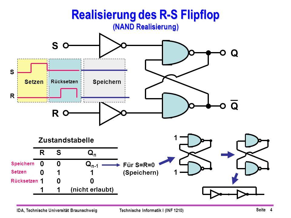 Seite 4 IDA, Technische Universität BraunschweigTechnische Informatik I (INF 1210) S R Q Q RSQnQn 00Q n-1 011 100 11 (nicht erlaubt) Realisierung des