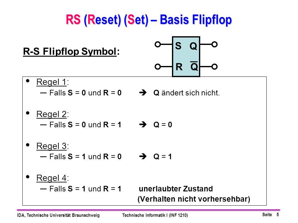 Seite 5 IDA, Technische Universität BraunschweigTechnische Informatik I (INF 1210) Regel 1: – Falls S = 0 und R = 0 Q ändert sich nicht. Regel 2: – Fa