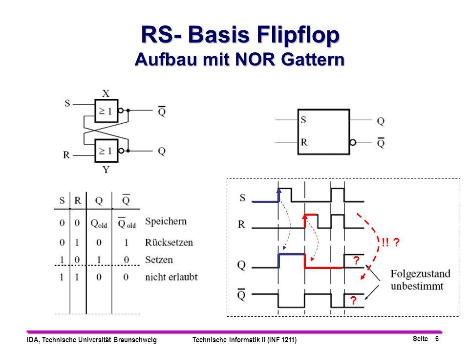 Seite 6 IDA, Technische Universität BraunschweigTechnische Informatik II (INF 1211) RS- Basis Flipflop Aufbau mit NOR Gattern !! ? ? ?