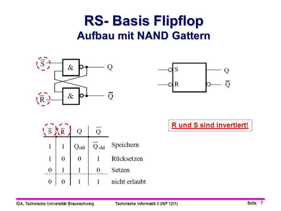 Seite 7 IDA, Technische Universität BraunschweigTechnische Informatik II (INF 1211) RS- Basis Flipflop Aufbau mit NAND Gattern R und S sind invertiert