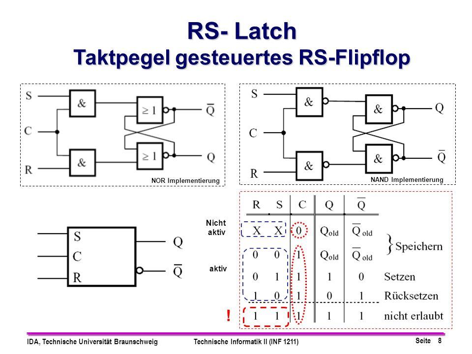 Seite 8 IDA, Technische Universität BraunschweigTechnische Informatik II (INF 1211) RS- Latch Taktpegel gesteuertes RS-Flipflop ! Nicht aktiv NOR Impl