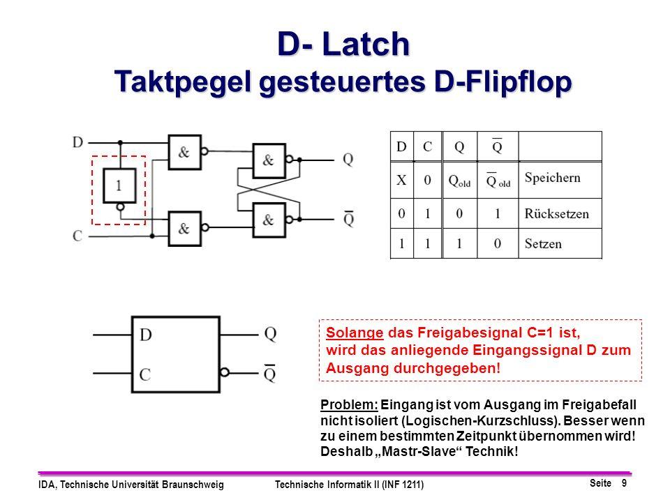 Seite 9 IDA, Technische Universität BraunschweigTechnische Informatik II (INF 1211) D- Latch Taktpegel gesteuertes D-Flipflop Solange das Freigabesign