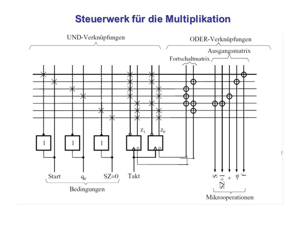 Steuerwerk für die Multiplikation