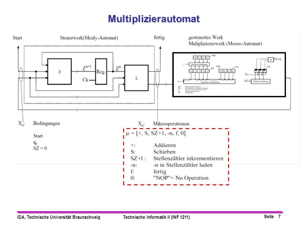 Seite 8 IDA, Technische Universität BraunschweigTechnische Informatik II (INF 1211) START Multiplizierwerk Steuerwerk generiert diese Befehle in geeignete Reihenfolge