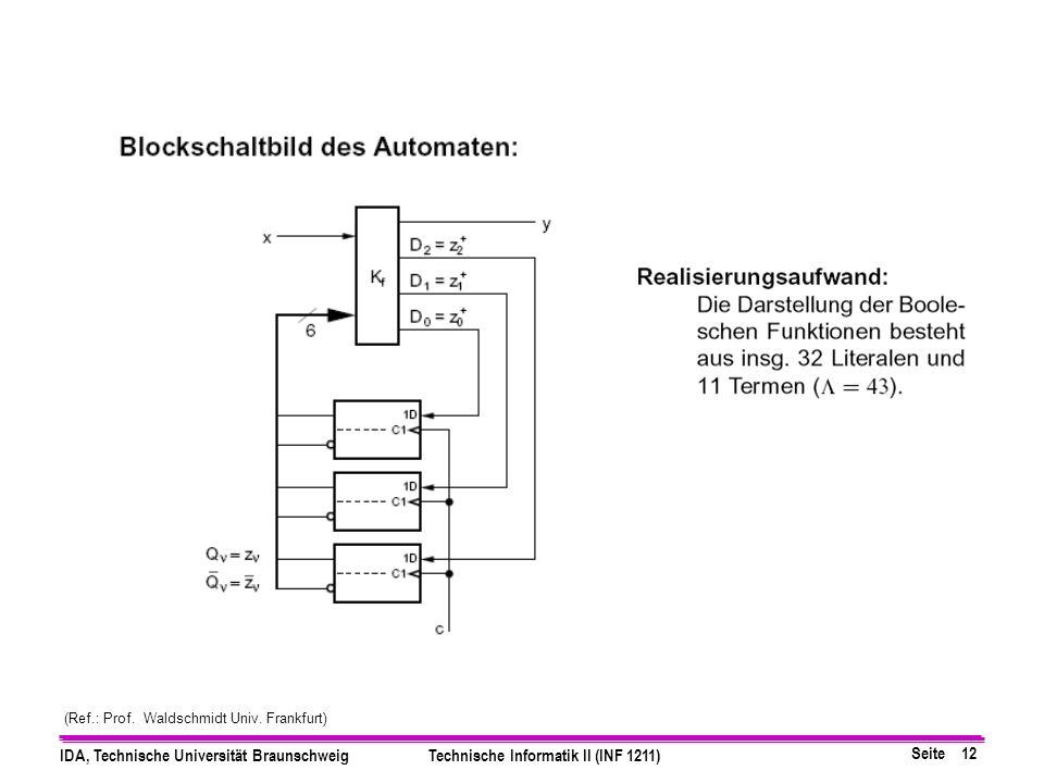 Seite 12 IDA, Technische Universität BraunschweigTechnische Informatik II (INF 1211) (Ref.: Prof.