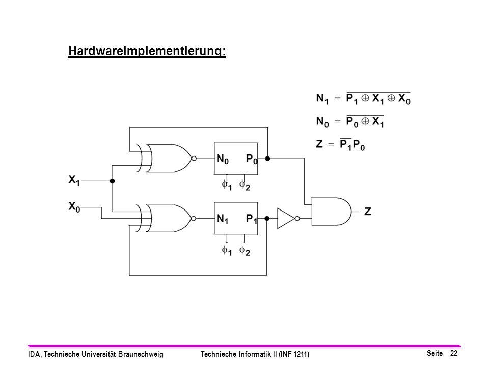 Seite 22 IDA, Technische Universität BraunschweigTechnische Informatik II (INF 1211) Hardwareimplementierung: