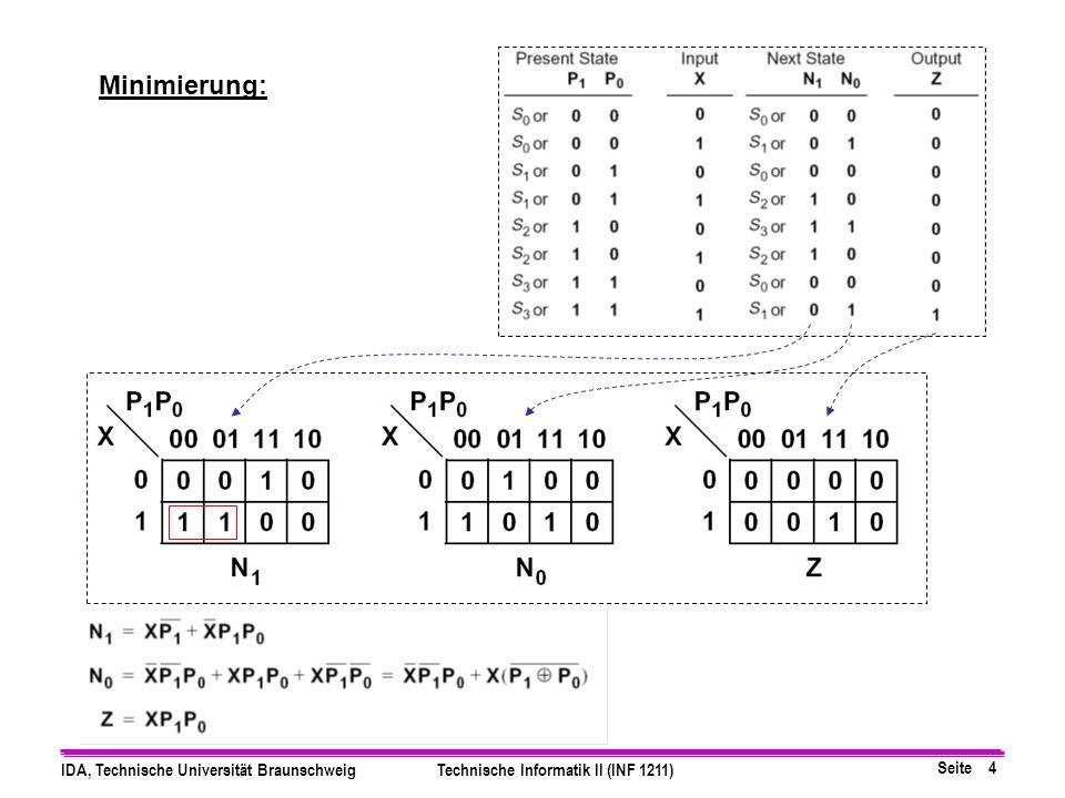 Seite 4 IDA, Technische Universität BraunschweigTechnische Informatik II (INF 1211) Minimierung: