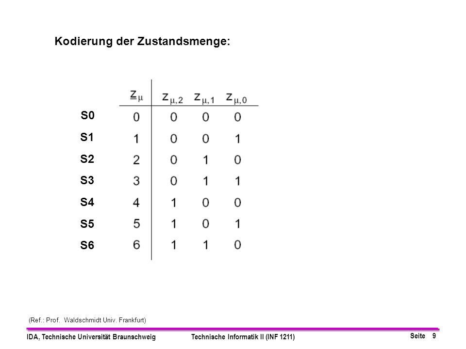 Seite 9 IDA, Technische Universität BraunschweigTechnische Informatik II (INF 1211) Kodierung der Zustandsmenge: S0 S1 S2 S3 S4 S5 S6 (Ref.: Prof.