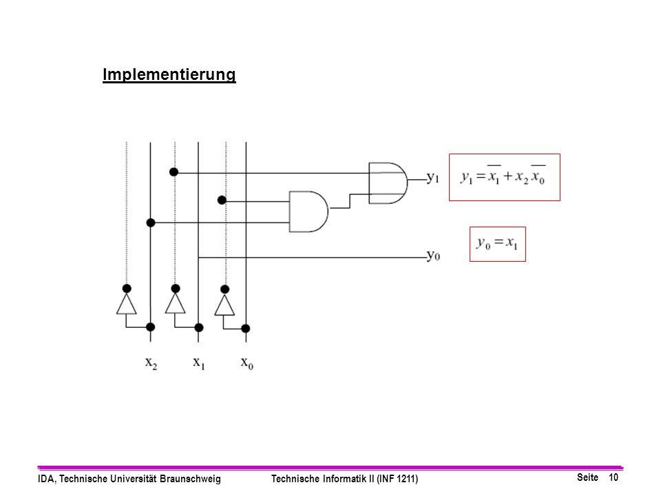 Seite 10 IDA, Technische Universität BraunschweigTechnische Informatik II (INF 1211) Implementierung
