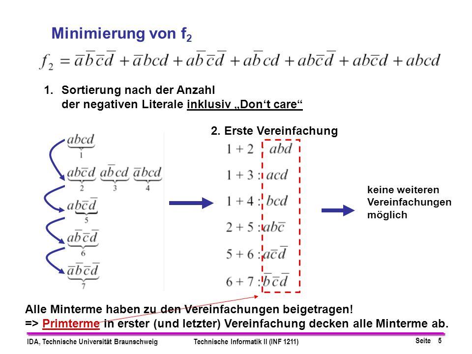 Seite 5 IDA, Technische Universität BraunschweigTechnische Informatik II (INF 1211) 1.Sortierung nach der Anzahl der negativen Literale inklusiv Dont care Minimierung von f 2 2.