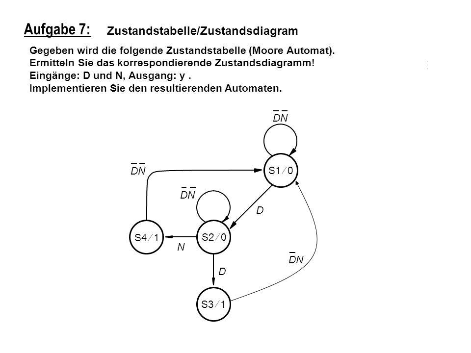 Aufgabe 7: Zustandstabelle/Zustandsdiagram S10 DN D S20 S31 S41 DN D N Gegeben wird die folgende Zustandstabelle (Moore Automat). Ermitteln Sie das ko
