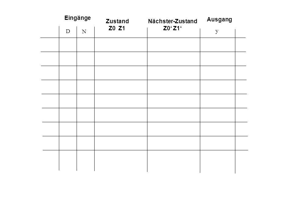 D Zustand Z0 Z1 Eingänge Nächster-Zustand Z0 Z1 Ausgang N y